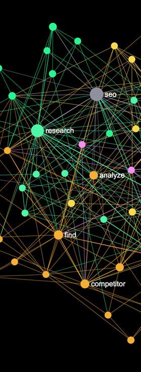 Keyword Analysis graph