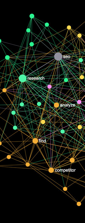 Keyword Graph Visual Seo Tool
